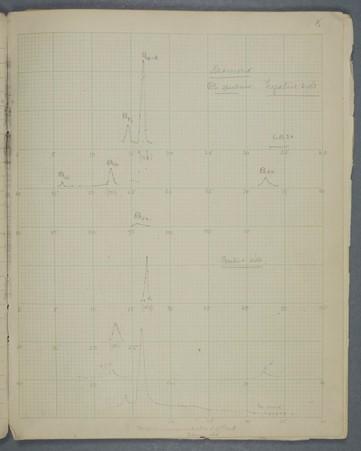 ms-81_1-bragg-notebook