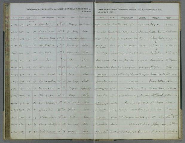 Leeds General Cemetery Burial Register